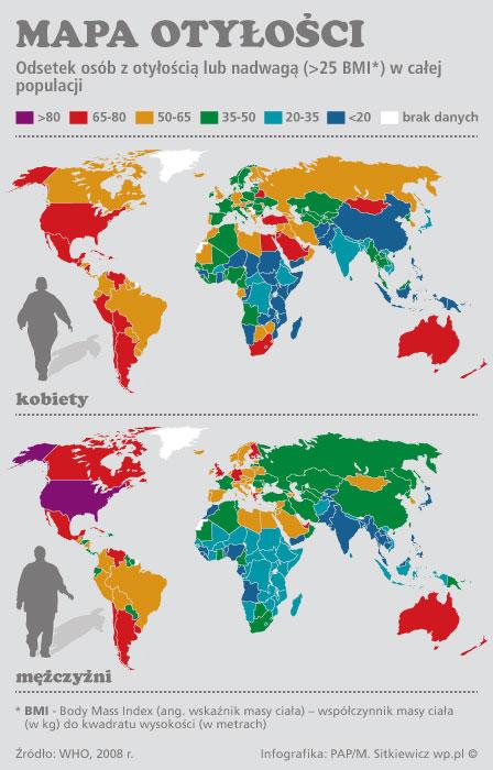 Coraz większy problem z otyłością